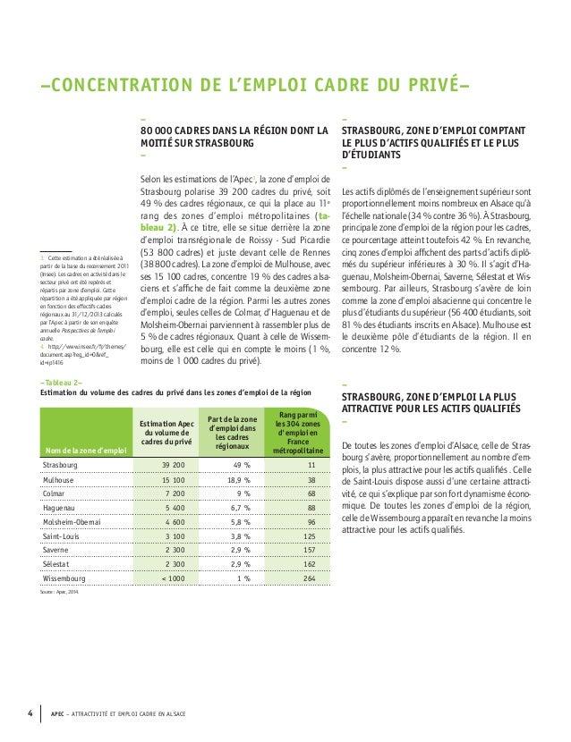 etude apec attractivit 233 et emploi cadre en alsace