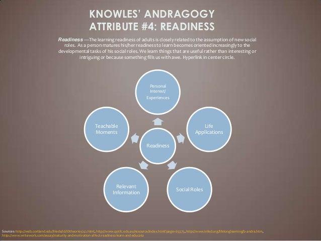 KNOWLES' ANDRAGOGY                                                        ATTRIBUTE #4: READINESS                         ...
