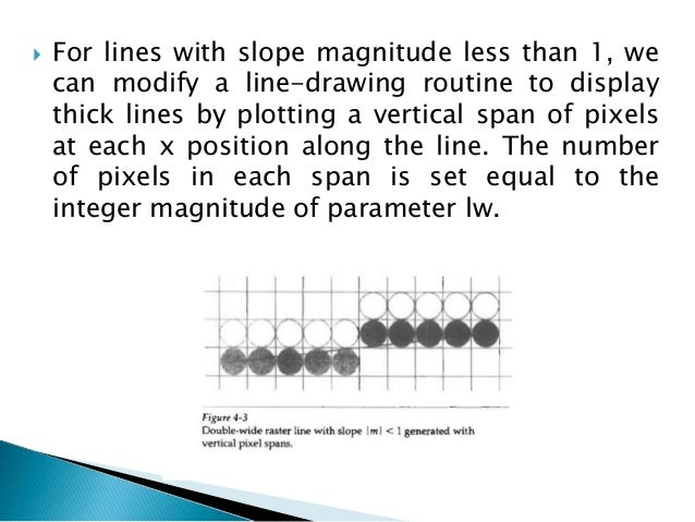  For lines with slope magnitude greater than 1, we can plot thick lines with horizontal spans, alternately picking up pix...