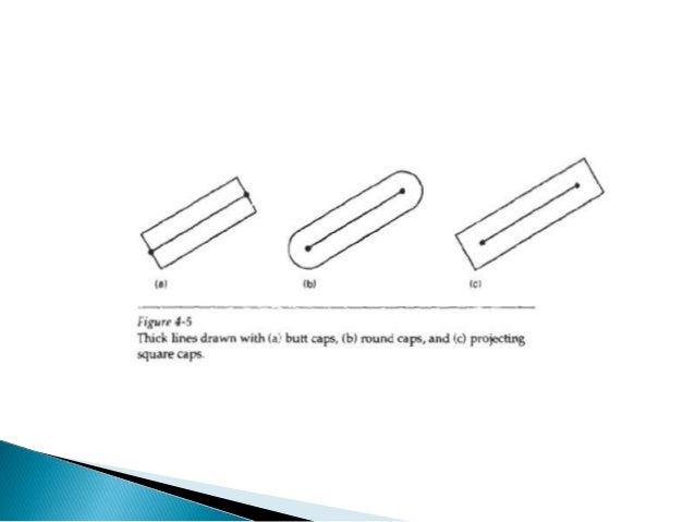  A miter join is accomplished by extending the outer boundaries of each of the two lines until they meet.  A round join ...