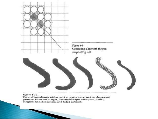  setLineType (2 ) ;  setLinewidthScaleFactor ( 2 : ;  setPolylinesColourIndex ( 5 ) ;  polyline ( n l , wcpolnts1) : ...