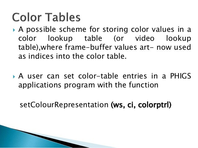  Options for filling a defined region include a choice between a solid color or a patterned fill and choices for the part...