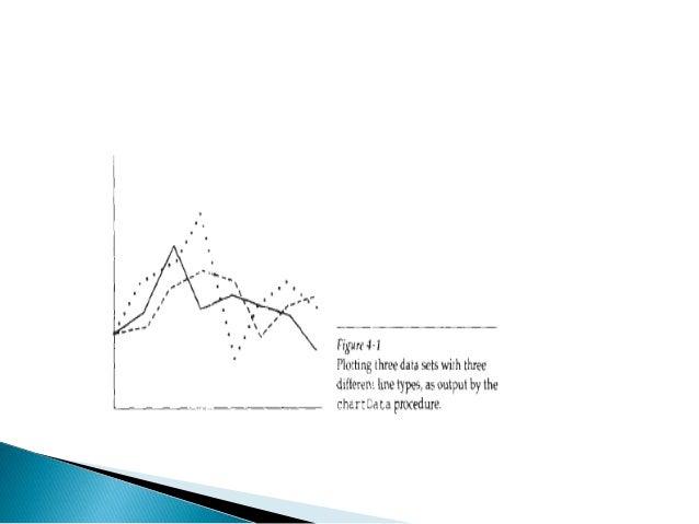 Implementation Of Line Drawing Algorithm : Attributes of output primitives