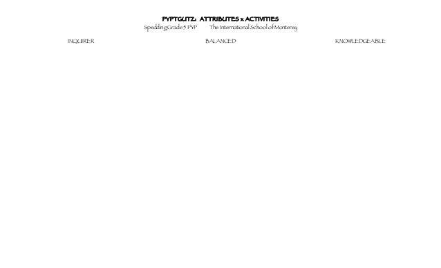 PYPTGUTZ: ATTRIBUTES x ACTIVITIES  Spedding Grade 5 PYP INQUIRER  The International School of Monterey     BALANCED  KNO...