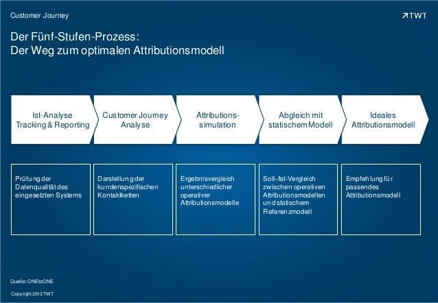 Customer Journey  Der Fünf-Stufen-Prozess: Der Weg zum optimalen Attributionsmodell  Ist-Analyse Tracking & Reporting  Prü...
