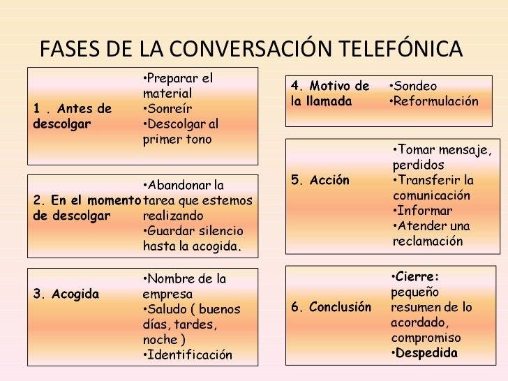 Manual de atencion telefonica for Manual de restaurante pdf