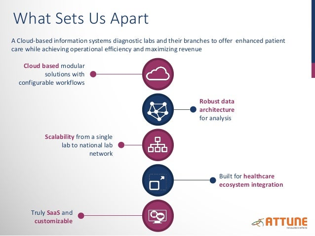 What Sets Us Apart A Cloud-based information systems diagnostic labs and their branches to offer enhanced patient care whi...