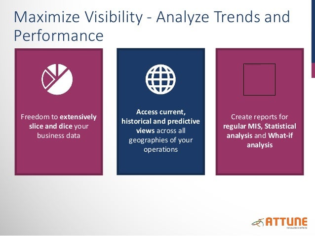 Maximize Visibility - Analyze Trends and Performance Track the performance of all your geographically distributed centers ...