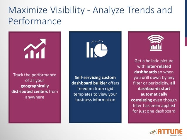Uncover New Insights - Track your Business Goals Analyze massive amounts of data to glean important insights Get the Cloud...