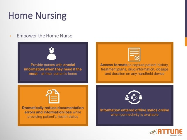 Provide nurses with crucial information when they need it the most – at their patient's home Access formats to capture pat...