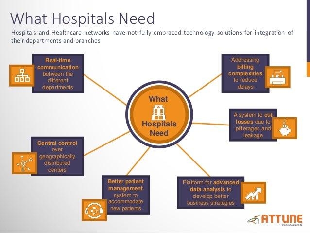 Attune Hospital Information System Slide 2