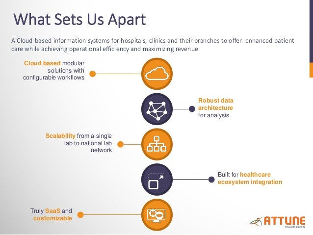 What Sets Us Apart A Cloud-based information systems for hospitals, clinics and their branches to offer enhanced patient c...