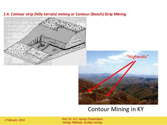 Bench In Mining 28 Images Surface Mining Planning And