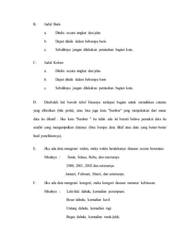 Lecture Crp 2pembuatan Skripsi (1)