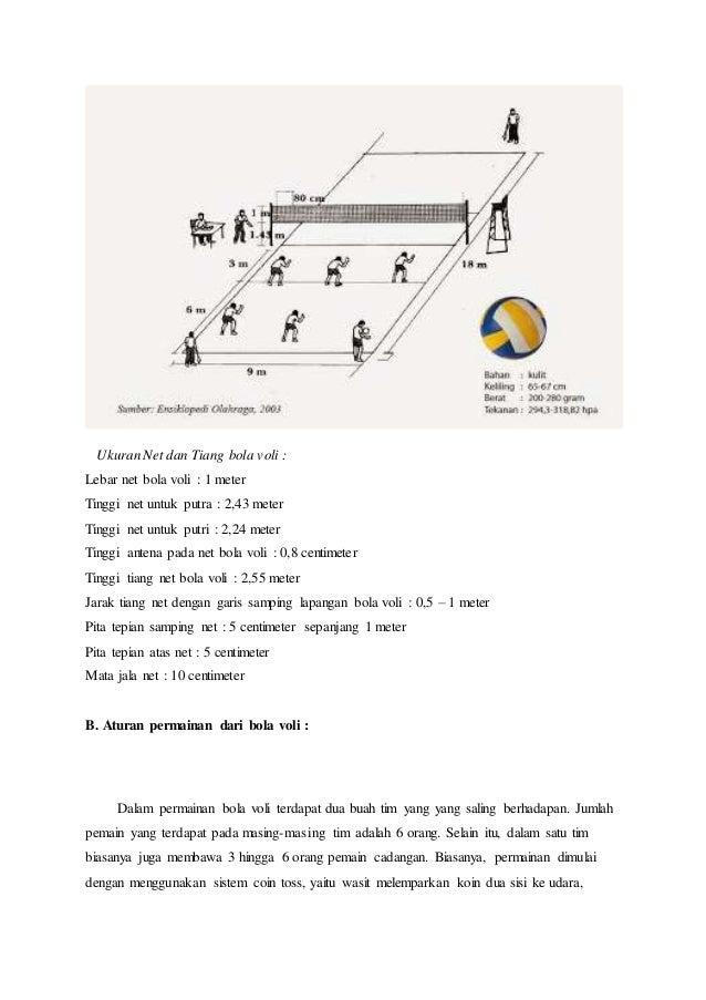 Aturan Permainan Bola Volii