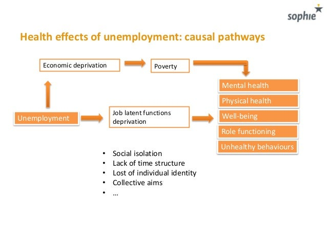 unemployment effects on society