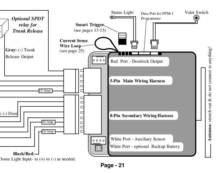 atv 1000 wire d page 20 21