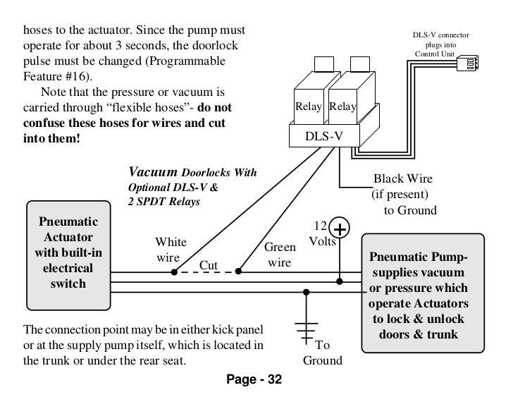 tomberlin golf cart wiring schematic wiring diagram schematic