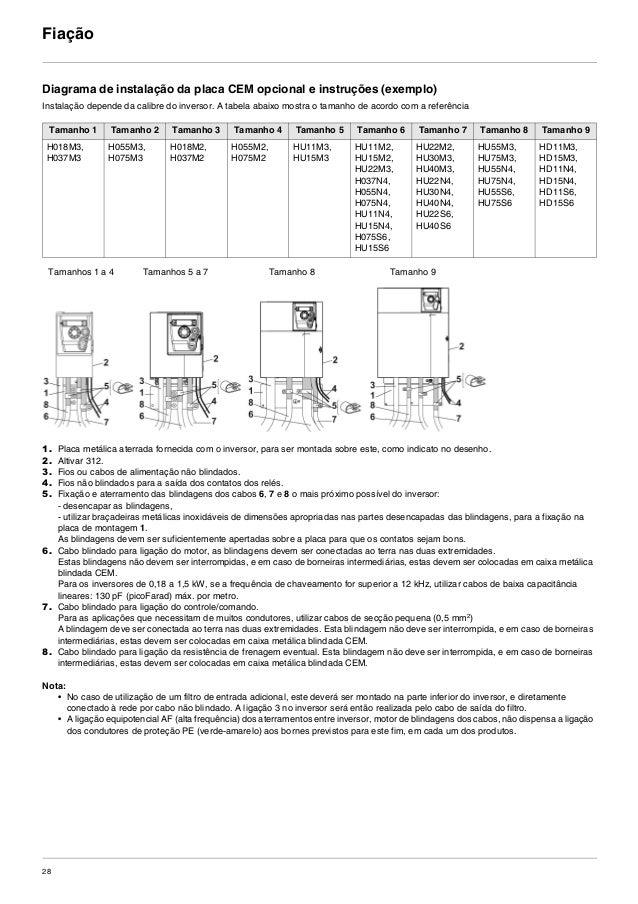 atv312 manual