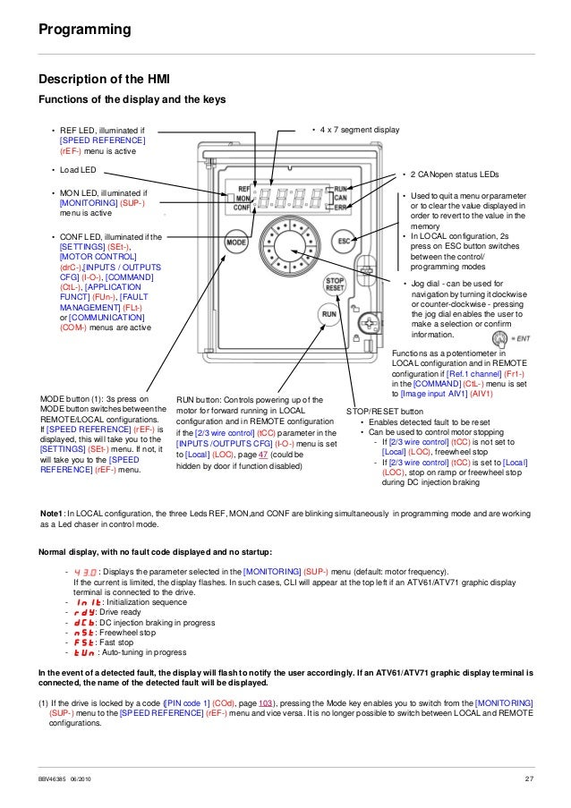 atv312 programming manual 27 638?cb=1372219577 atv312 programming manual altivar 71 wiring diagram at gsmx.co