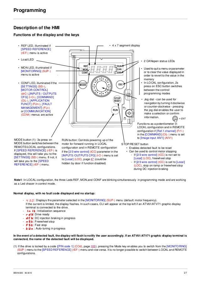 atv312 programming manual 27 638?cb=1372219577 atv312 programming manual altivar 71 wiring diagram at gsmportal.co
