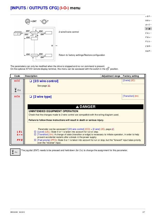 atv312 programming manual rh slideshare net