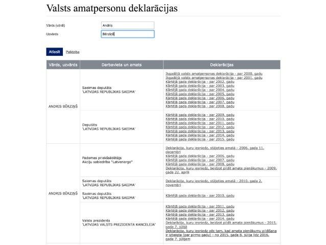 Datu iegūšana no Latvijas valsts iestāžu tīmekļa lapām un to analīze ar .