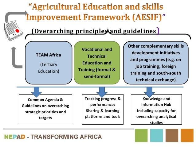 AGRICULTURE TECHNICAL AND VOCATIONAL EDUCATION & TRAINING