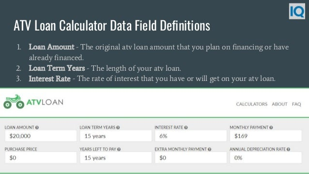 Atv Loan Calculator - Atv Payment Calculator
