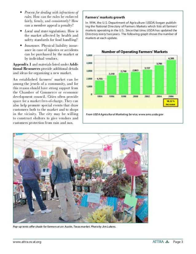 Farmers Market Liability With Food Vendors