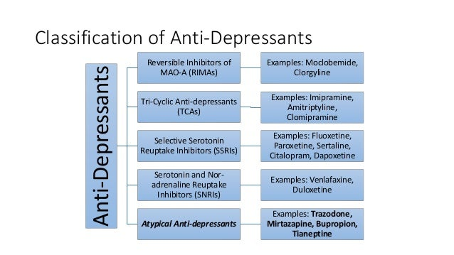 Examples of antidepressant drugs
