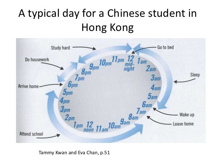 a typical day for a chinese student in hong kong tammy kwan and