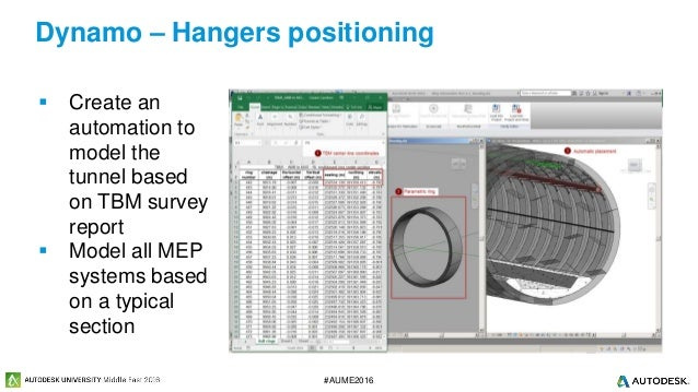 MEP Engineers on the way - How to improve MEP modeling with