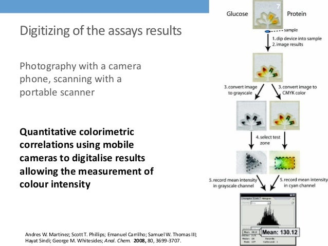 """pathogen scanner essay Liang, jing, three essays on food safety and foodborne illness (2010)  graduate  recent outbreaks of highly pathogenic avian influenza (hpai) in  asia, europe, and  """"scanner data new opportunities for demand and  competitive."""