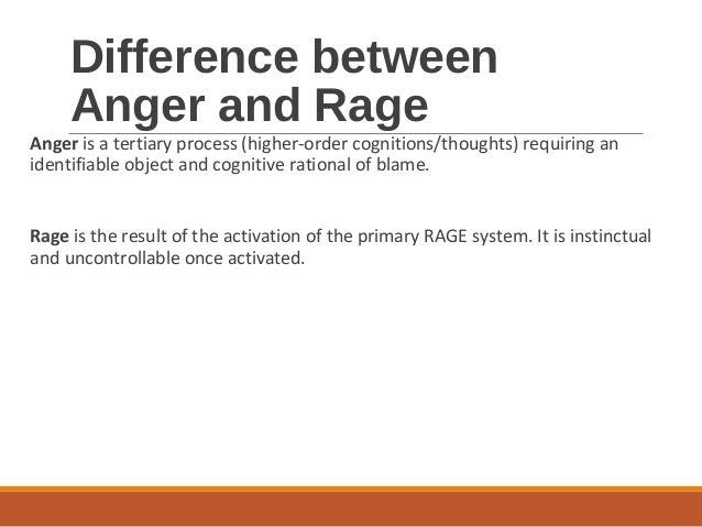 Anger Management Class 11-14 Hours