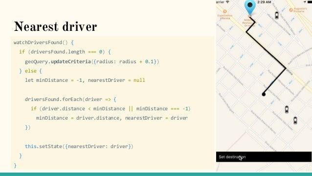 Uber Like App Source Code Github