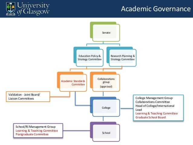 Teaching Collaborative Governance : Aua partnerships reviewing university oversight
