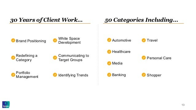 13 30 Years of Client Work… 50 Categories Including… Brand Positioning Redefining a Category Portfolio Management White Sp...