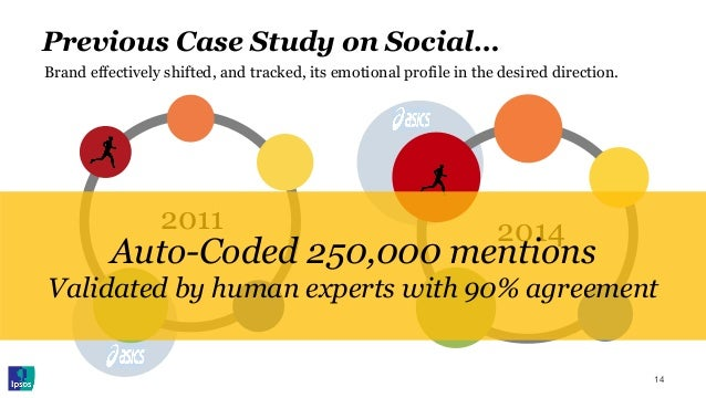Previous Case Study on Social… 14 2011 2014 Auto-Coded 250,000 mentions Validated by human experts with 90% agreement Bran...