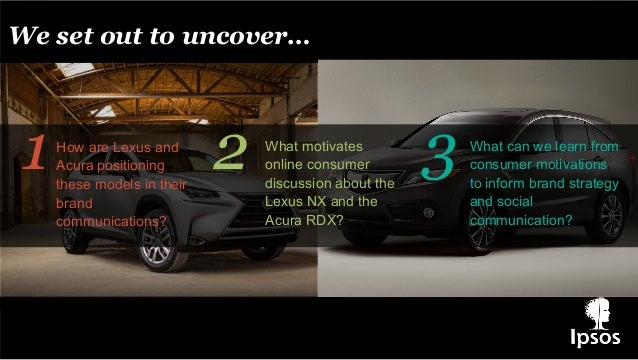 We set out to uncover… What motivates online consumer discussion about the Lexus NX and the Acura RDX? 21How are Lexus and...