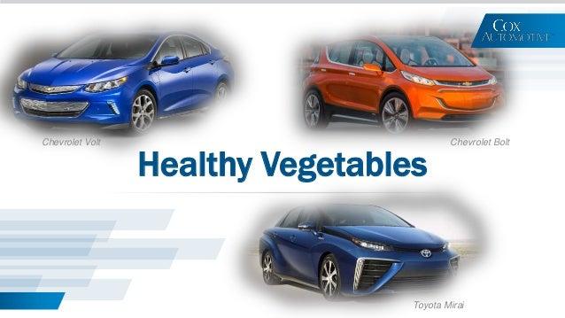 Healthy Vegetables Chevrolet BoltChevrolet Volt Toyota Mirai