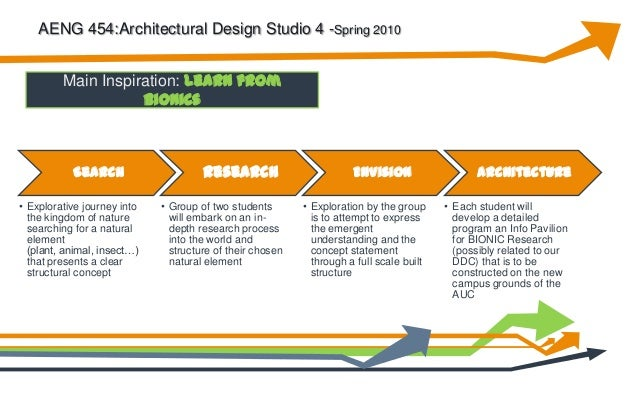 ... 454:Architectural Design Studio 4; 2. It Is All About The; 3.