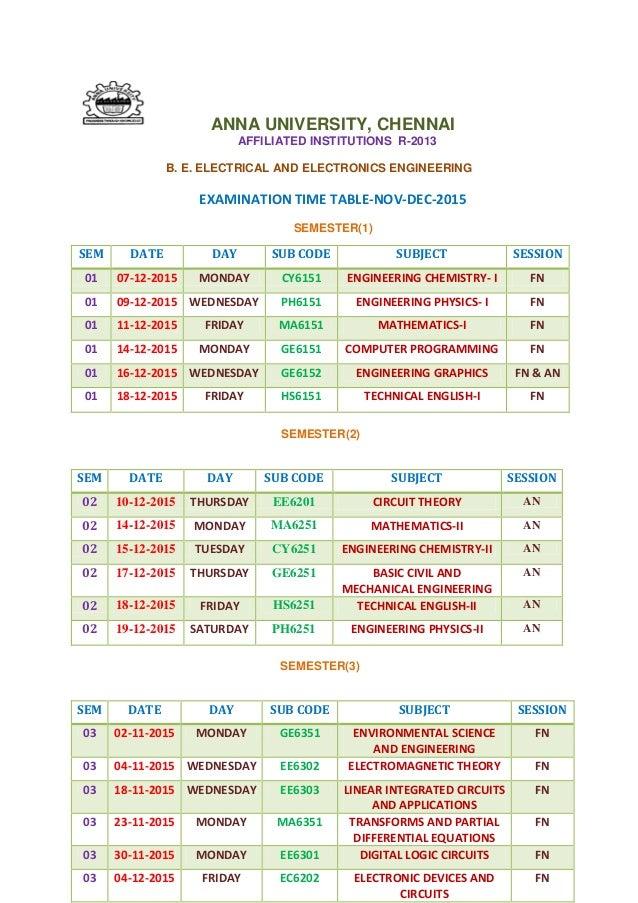 Image gallery nov dec 2015 for Rgpv timetable 7th sem 2015