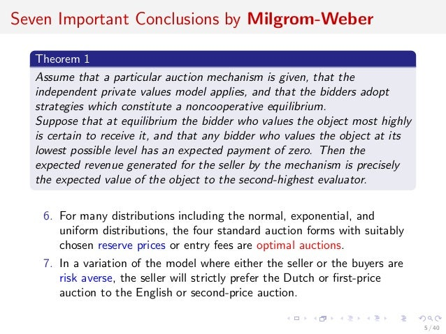 Introduction To Auction Theory