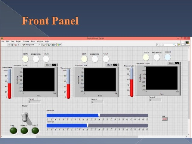 Auctioneering control for temperature using labview