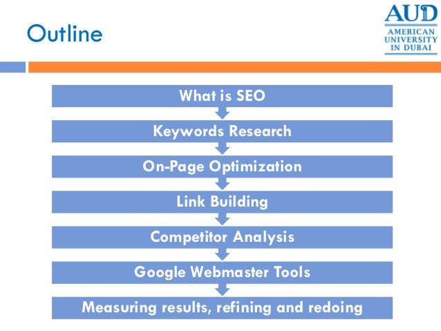 Outline Measuring results, refining and redoing Google Webmaster Tools Competitor Analysis Link Building On-Page Optimizat...