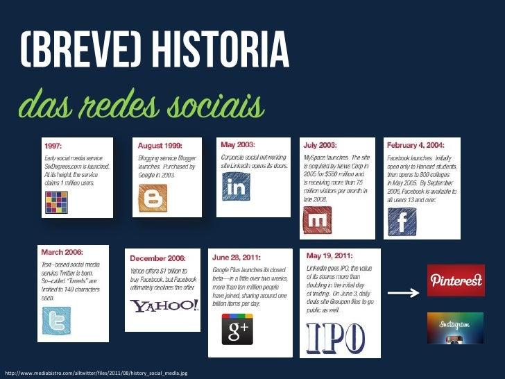 http://teens.drugabuse.gov/blog/wp-content/uploads/2011/03/Lets-talk-social-media.jpg