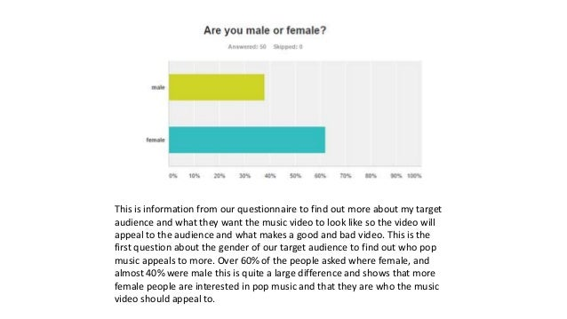This is information from our questionnaire to find out more about my target audience and what they want the music video to...