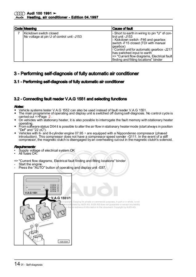Audi 100 heating, air conditioner