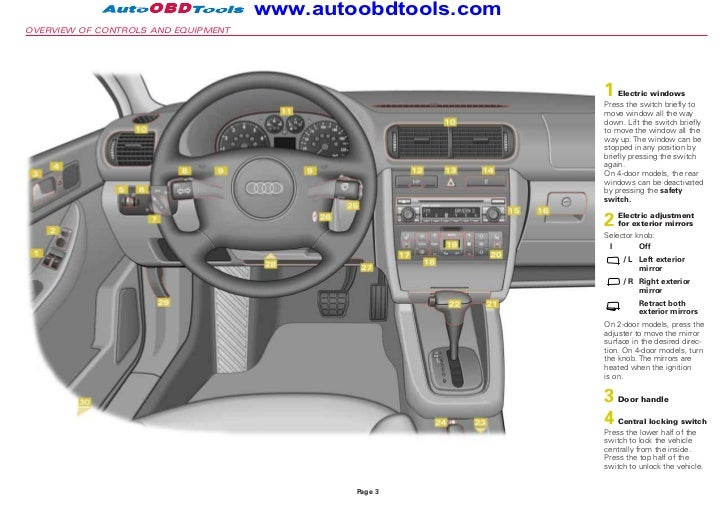 audi a3 quick reference guide diagram user manual rh slideshare net audi a3 quiet audi a3 guide pdf